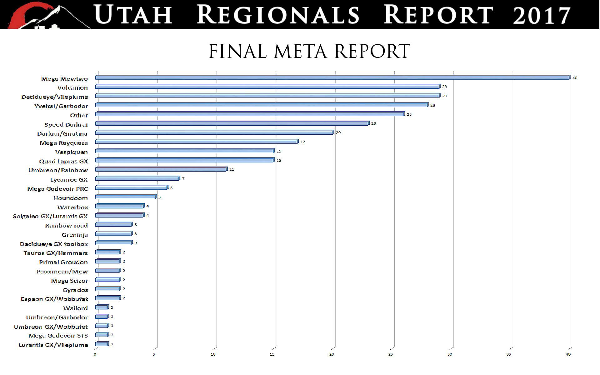 "Reflection Pool"" – Salt Lake City Recap, Analysis, and"